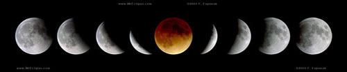 187105main_eclipse_sequence_516px